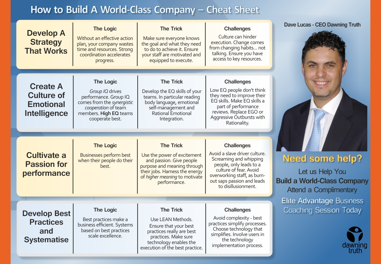 Business Coaching - How to Build A World-Class Company